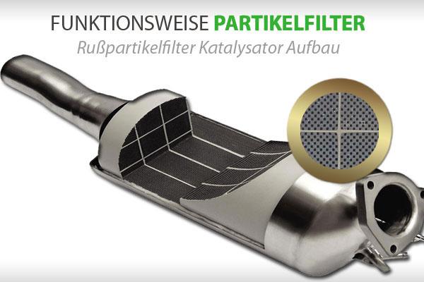 Dieselpartikelfilter, Rußpartikelfilter Katalysator Aufbau und Funktion